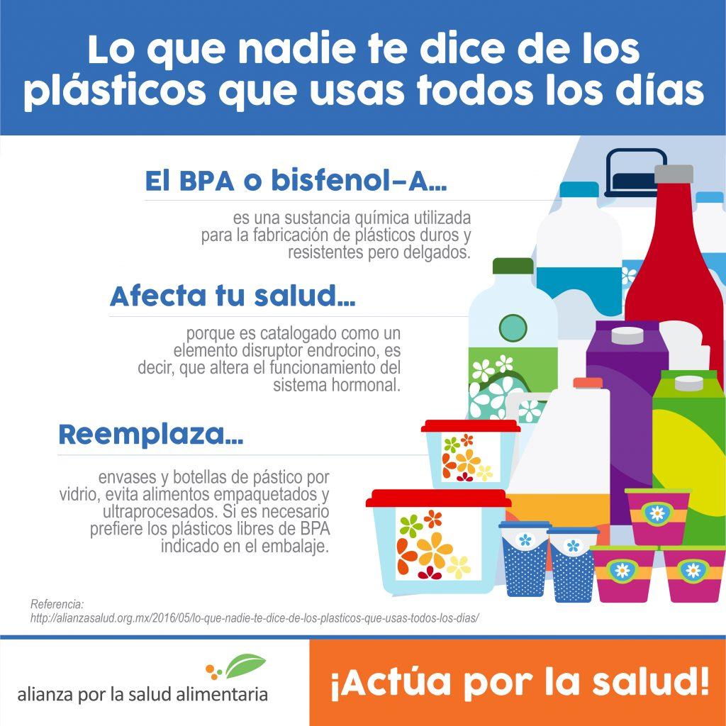 consumo-bpa