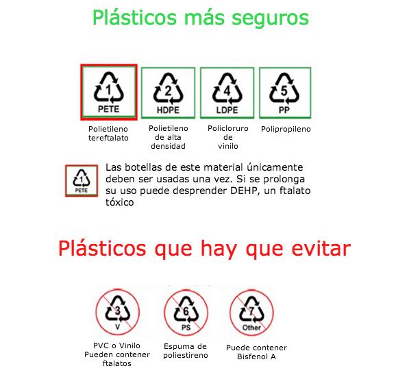 plásticos-tóxicos.jpeg